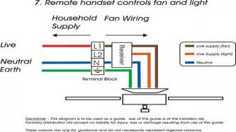 fans wiring schematic circuit and schematic wiring diagrams for you stored