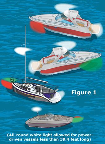 Boat Lights For Night Driving by Lights Required For Power Driven Vessels Less Than 65 6