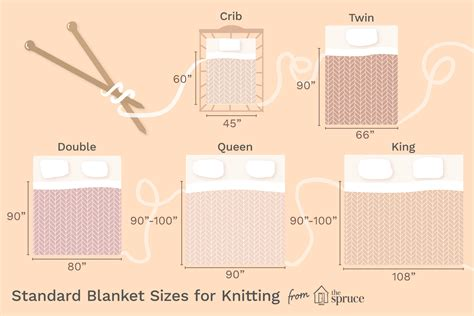 Guidelines For Standard Bed And Blanket Sizs Baby Blanket Patterns Crochet How To Yarn Eater Pattern Blankets For Winter Time Support Bed Cradle Frame Polar Fleece Instructions Pictures Of