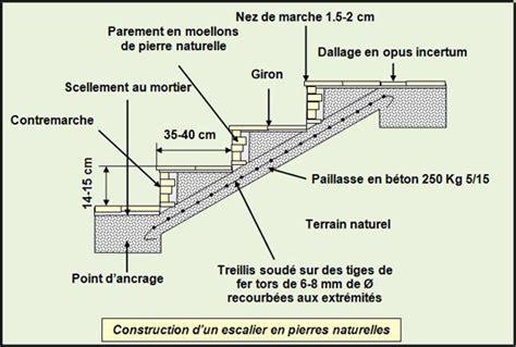 coop 233 rative professionnels 224 domicile dossier technique construction des escaliers