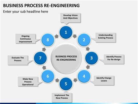 Business Process Reengineering Powerpoint Template. Northeastern Illinois University. Microsoft Exchange System Rn Schooling Online. Sql Server 2008 Videos Web Based Survey Tools. Cable Providers In Columbia Mo. Veteran Small Business Opportunities. Online School For Child Care. Bachelors In Forensic Science. Compare Bank Savings Account Interest Rates