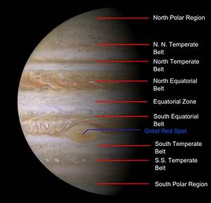 File:Jupiter Belt System.svg - Wikimedia Commons