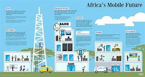 How can Africa's financial services industry become more ...