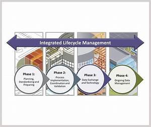 7D BIM Facilities Management and Maintenance Software ...