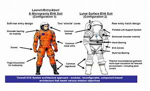 Constellation Space Suit - Wikipedia