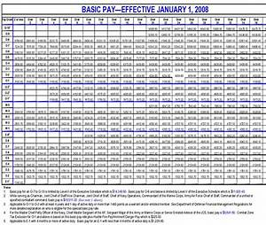 Marines Pay Chart - The 2016 military pay chart military ...