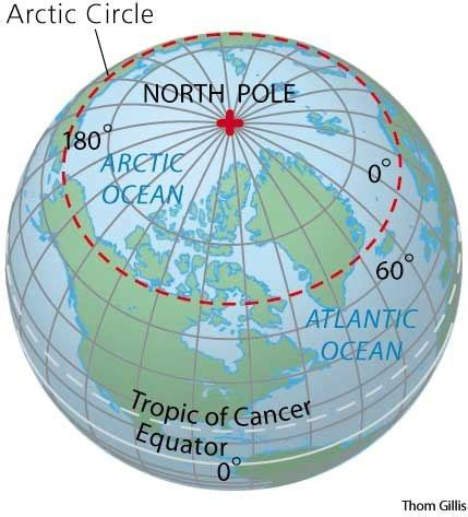 what are the longitudes and latitudes of the arctic circle quora