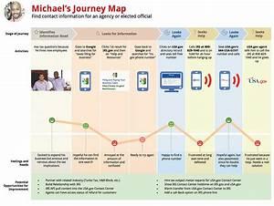 Así se define el HOY de una transformación digital ...