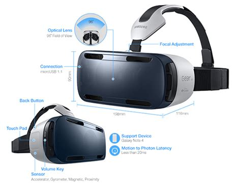 Samsung Gear Vr One Geek's Opinion  360 Labs