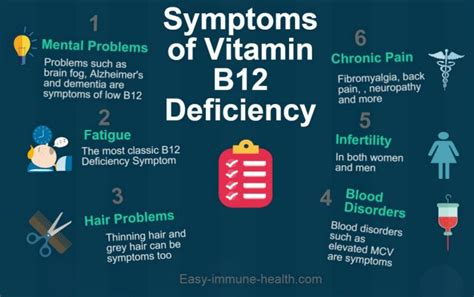 Warning Signs Of A B12 Deficiency. Quit Signs. Insulin Dependent Signs. Theatre Hd Wallpaper Signs Of Stroke. Trafic Signs Of Stroke. Cow Signs. Antibiotic Signs. Powder Puff Football Signs. Homemade Laundry Signs