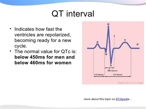 normal qt qtc interval motorcycle review and galleries