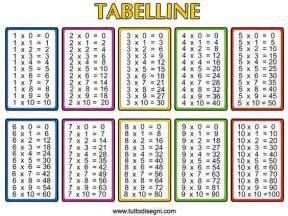 free multiplication printable table projects to try multiplication et tables