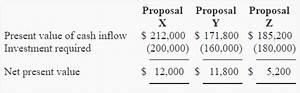 Net present value (NPV) method - explanation, example ...