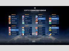 Así quedaron los grupos de la Champions League 20172018