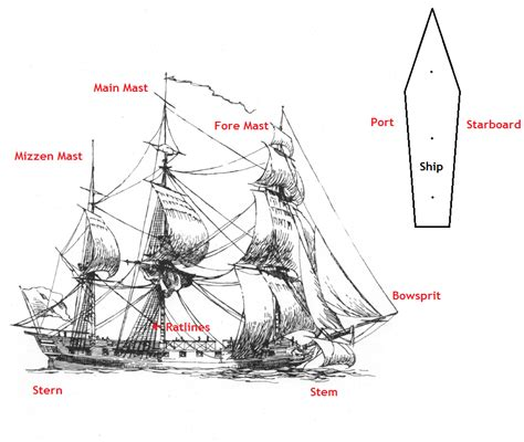 Ship Parts Names by Malaysia Wooden Model Ship Name Of Parts Of A Ship