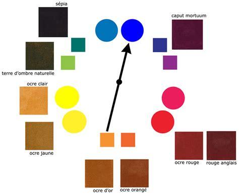 la gamme des bruns peinture 224 l huile acrylique aquerelle
