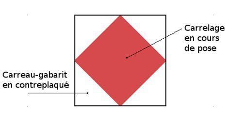 r 233 alisez rapidement vos trac 233 s de d 233 coupes de carrelage en diagonale reussir ses travaux