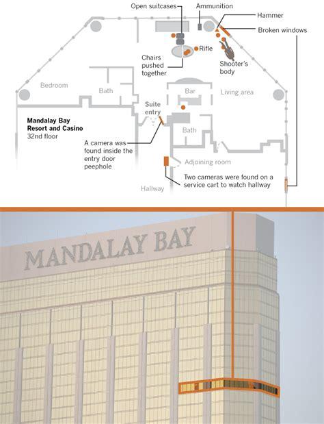 breaking fired at mandalay bay las vegas page 195