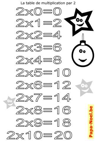 table de multiplication de 2 224 imprimer coloriage gratuit pour enfants