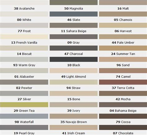 mapei color grout gray 9 for the home
