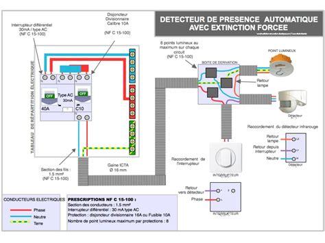 le sch 233 ma 233 lectrique et le branchement du d 233 tecteur de mouvement infrarouge ir