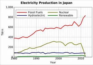 Environmentalists vs. Nuclear Energy - pwalden