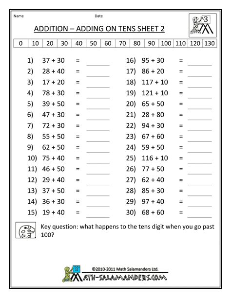 Thirdgrade Hot >> Project Or Thesis Of Evaluation Planof Texbookfor Thirdgrade  Thirdgrade Math