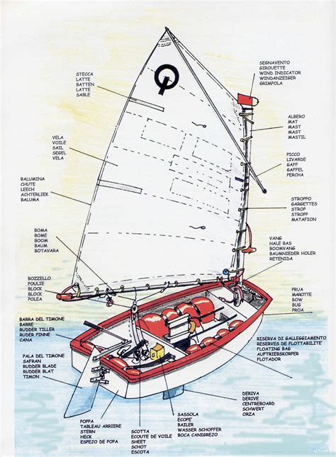 Boot Optimist by Parts Of An Opti Optimist Sailing Dinghy In Many