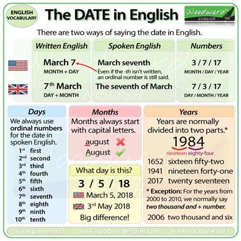 Decir Las Fechas En Inglés  Aprende Inglés Sila