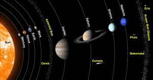 Nasa's Dawn Spacecraft Reaches Ceres, The Solar System's ...