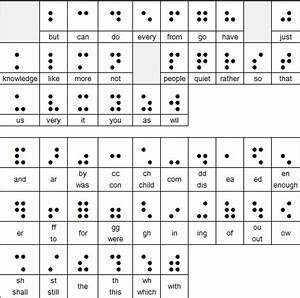 Unified English Braille Alphabet Chart - Best Of Alphabet ...