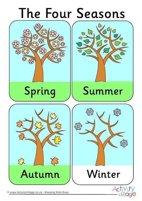 Four Seasons Poster  Seasons  Pinterest Seasons
