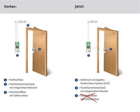 nouvelles voies dans la scurisation des portes de secours technique moderne performante