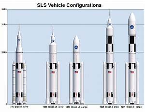 Audit finds NASA unable to meet SLS flight schedule ...