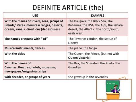 Ciudad Escolar Grammar Exercises