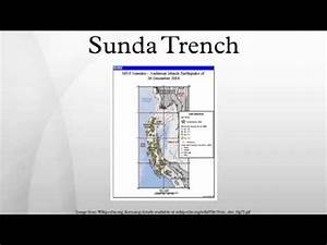 Java Trench Map