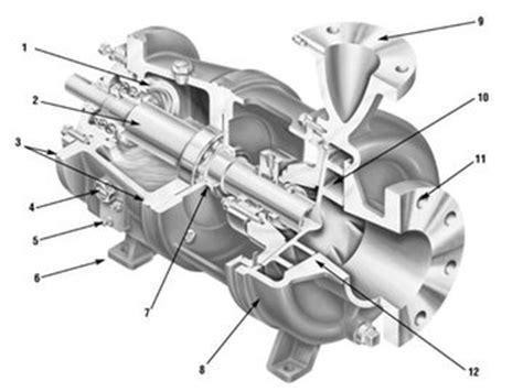 Ingersoll Dresser Pumps Flowserve by Flowserve Acquires Ingersoll Dresser Pumps