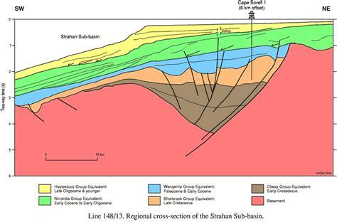 Sorell Basin  Geoscience Australia