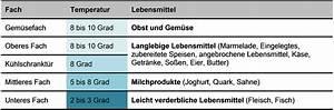 Besteck Richtig In Die Spülmaschine Einräumen : k hlschrank richtig einr umen tipps und tricks ~ Markanthonyermac.com Haus und Dekorationen