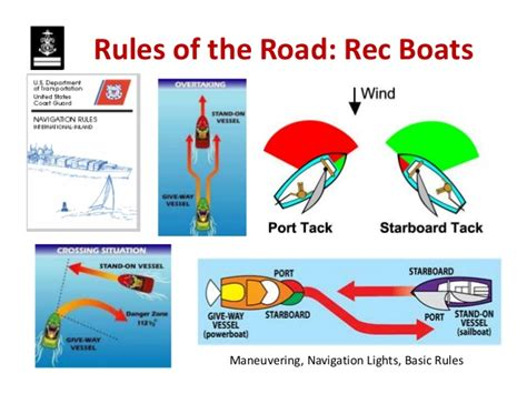 Boat Navigation Rules by Boat Navigation Lights Rules Decoratingspecial