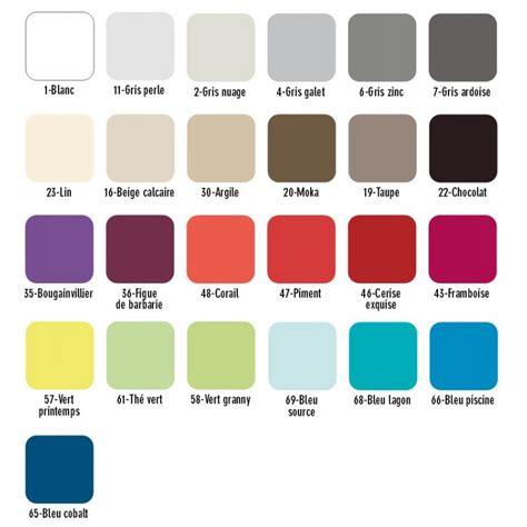 peinture cuisine et salle de bain v33 peinture discount