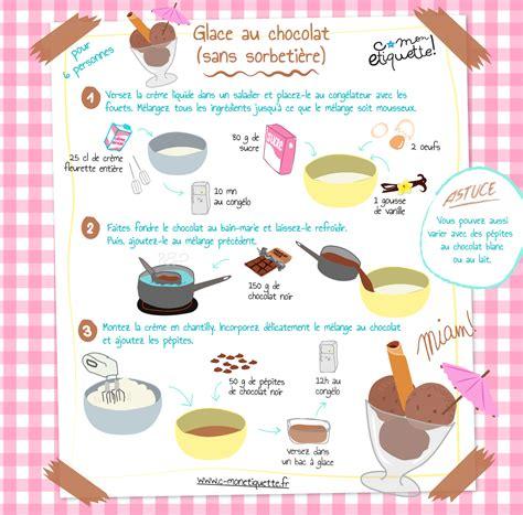 recette glace au chocolat maison atelier et cuisine