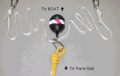 Boat Tow Rope Ball by Page Title