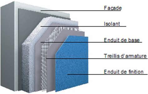entreprise specialiste isolation thermique par l exterieur a brive correze dordogne