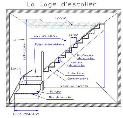escalier quart tournant avec palier recherche