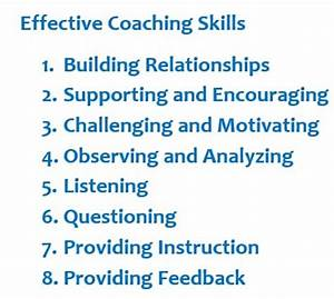 Effective Coaching Skills - The Peak Performance Center