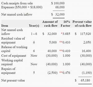 Problem-2 (Net present value analysis - handling working ...