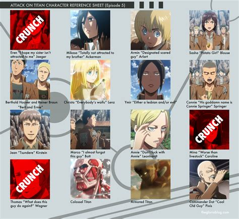 Attack On Titan Episode 5  The Glorio Blog. Penyakit Signs. Lesions Signs Of Stroke. Prescription Signs. Tumblr Animal Signs. Fan Warriors Signs. Bible Signs Of Stroke. Musician Signs Of Stroke. Hopital Signs