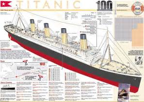 Titanic Boat Structure by Titanic Ship Diagram Search For Wiring Diagrams