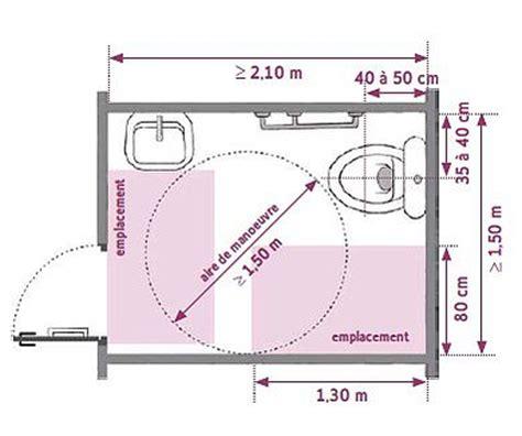 ameublement th 233 rapeutique normes pmr toilette handicap 233 r 233 sum 233 des obligations l 233 gales loi